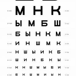 Скачать таблицы для проверки зрения